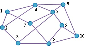 A Recursive Algorithm to Find all Paths Between Two Given