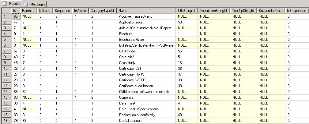 join multiple tables multiple keys SQL | technical-recipes com